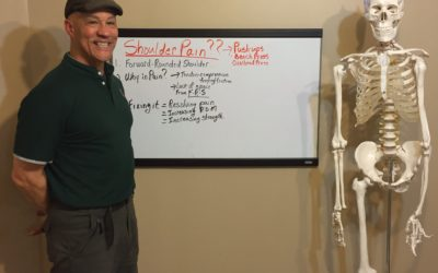 Fix the cause of your shoulder pain!-Video 1